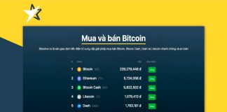BitcoinVN lifts limits on all sell orders
